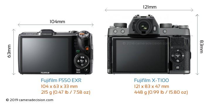 Fujifilm F550 EXR vs Fujifilm X-T100 Camera Size Comparison - Back View