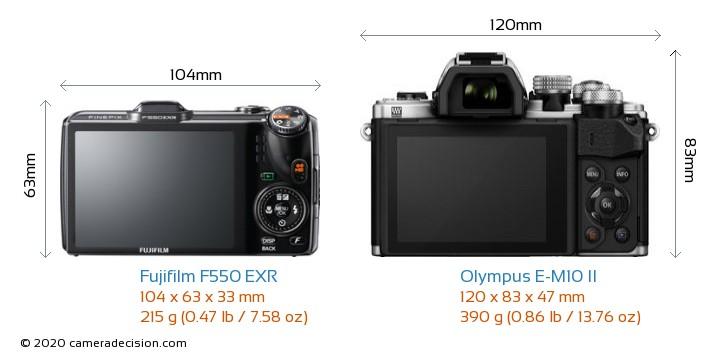 Fujifilm F550 EXR vs Olympus E-M10 II Camera Size Comparison - Back View