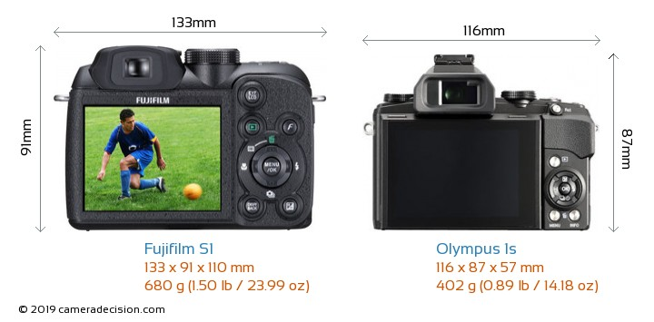 Fujifilm S1 vs Olympus 1s Camera Size Comparison - Back View