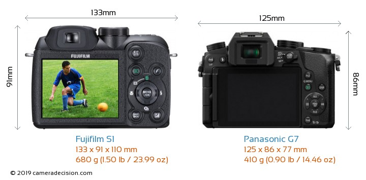 Fujifilm S1 vs Panasonic G7 Camera Size Comparison - Back View