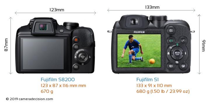 Fujifilm S8200 vs Fujifilm S1 Camera Size Comparison - Back View