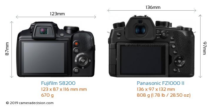 Fujifilm S8200 vs Panasonic FZ1000 II Camera Size Comparison - Back View