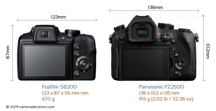 Fujifilm S8200 vs Panasonic FZ2500 Camera Size Comparison - Back View