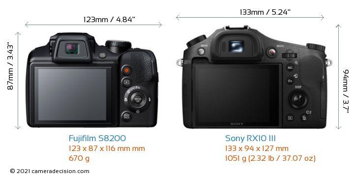 Fujifilm S8200 vs Sony RX10 III Camera Size Comparison - Back View
