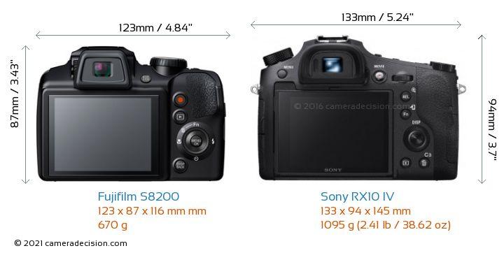 Fujifilm S8200 vs Sony RX10 IV Camera Size Comparison - Back View