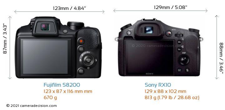 Fujifilm S8200 vs Sony RX10 Camera Size Comparison - Back View