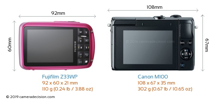 Fujifilm Z33WP vs Canon M100 Camera Size Comparison - Back View