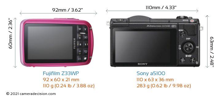 Fujifilm Z33WP vs Sony a5100 Camera Size Comparison - Back View
