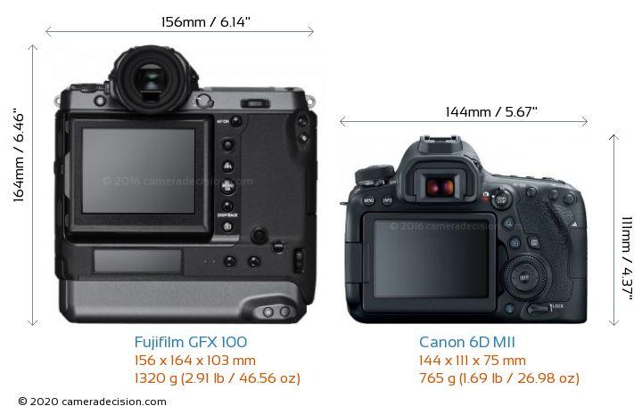 Fujifilm GFX 100 vs Canon 6D MII Camera Size Comparison - Back View