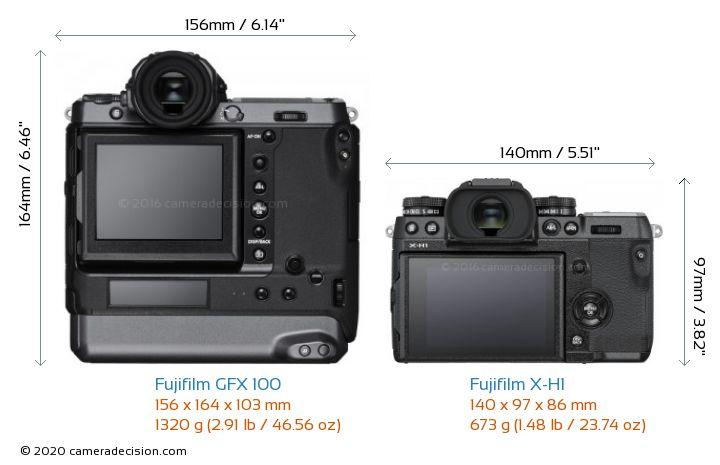 Fujifilm GFX 100 vs Fujifilm X-H1 Camera Size Comparison - Back View
