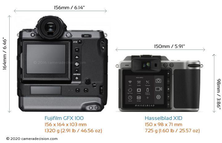 Fujifilm GFX 100 vs Hasselblad X1D Camera Size Comparison - Back View