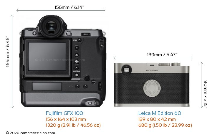 Fujifilm GFX 100 vs Leica M Edition 60 Camera Size Comparison - Back View