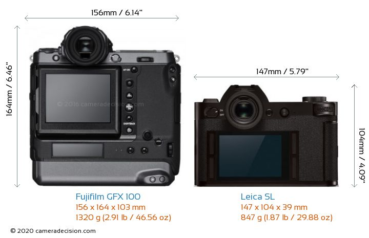 Fujifilm GFX 100 vs Leica SL Camera Size Comparison - Back View