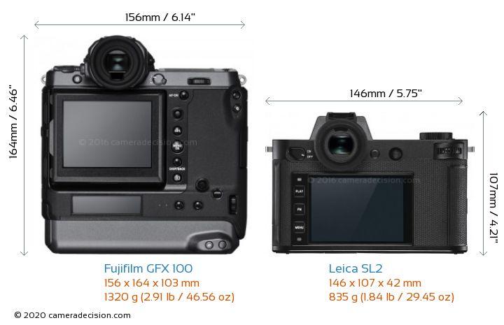 Fujifilm GFX 100 vs Leica SL2 Camera Size Comparison - Back View
