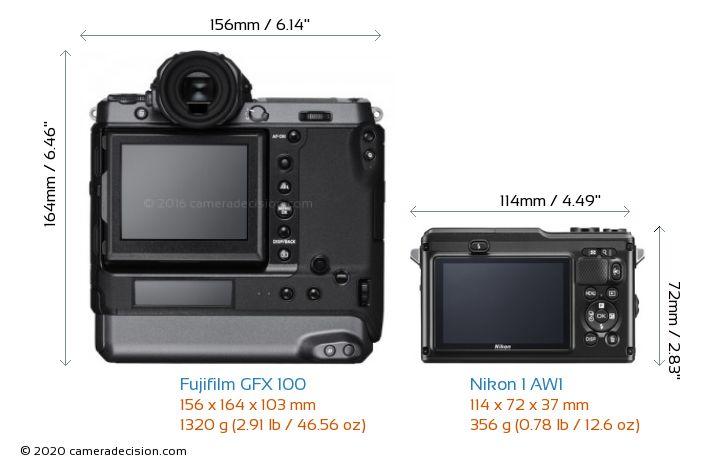 Fujifilm GFX 100 vs Nikon 1 AW1 Camera Size Comparison - Back View
