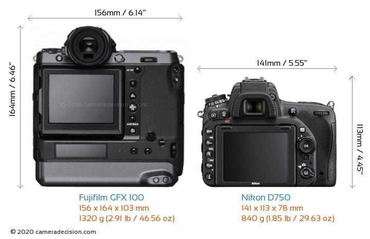 Fujifilm GFX 100 vs Nikon D750 Camera Size Comparison - Back View