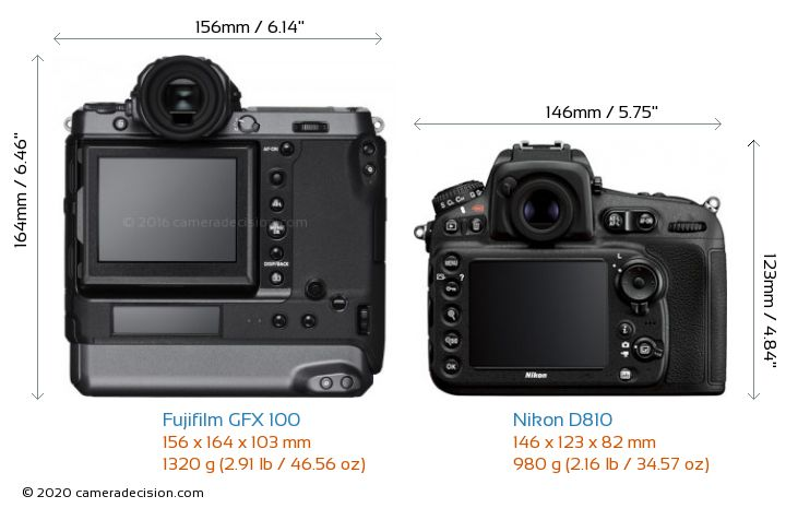 Fujifilm GFX 100 vs Nikon D810 Camera Size Comparison - Back View