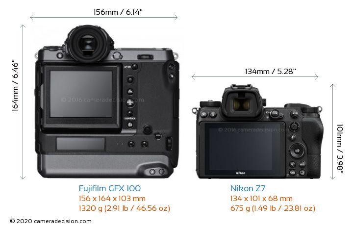 Fujifilm GFX 100 vs Nikon Z7 Camera Size Comparison - Back View