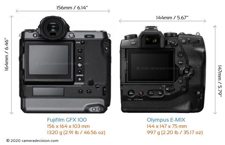 Fujifilm GFX 100 vs Olympus E-M1X Camera Size Comparison - Back View
