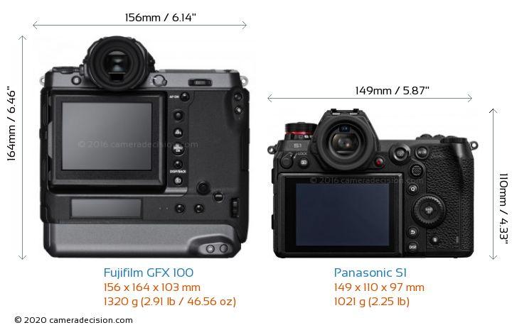 Fujifilm GFX 100 vs Panasonic S1 Camera Size Comparison - Back View