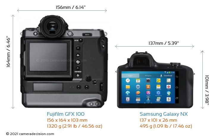 Fujifilm GFX 100 vs Samsung Galaxy NX Camera Size Comparison - Back View