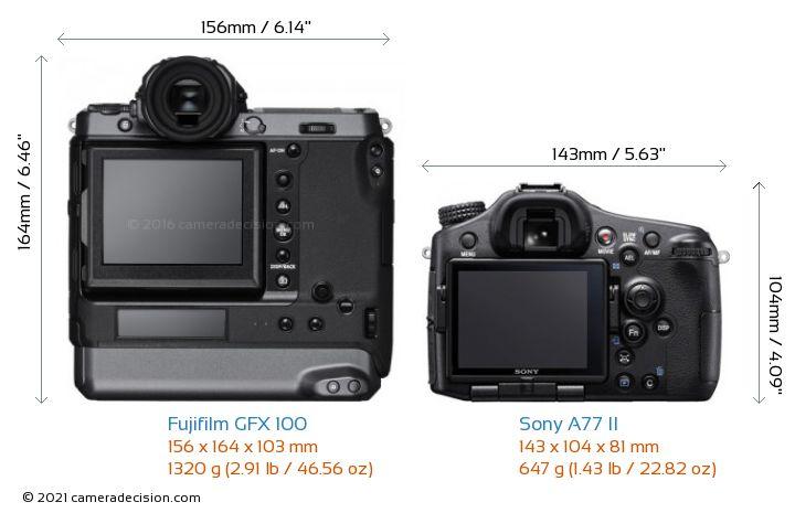 Fujifilm GFX 100 vs Sony A77 II Camera Size Comparison - Back View