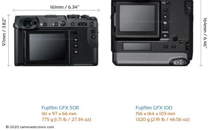 Fujifilm GFX 50R vs Fujifilm GFX 100 Camera Size Comparison - Back View