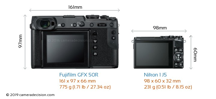 Fujifilm GFX 50R vs Nikon 1 J5 Camera Size Comparison - Back View