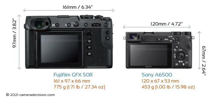 Fujifilm GFX 50R vs Sony A6500 Camera Size Comparison - Back View