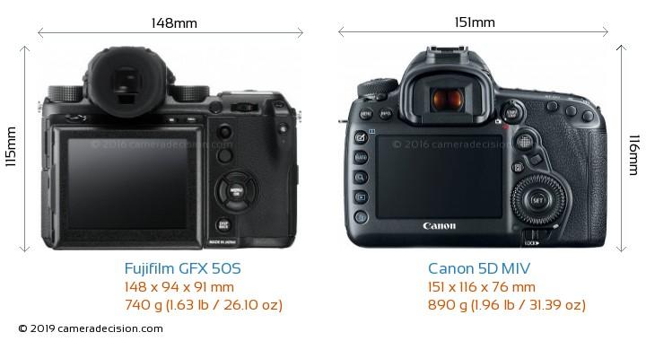 Fujifilm GFX 50S vs Canon 5D MIV Camera Size Comparison - Back View