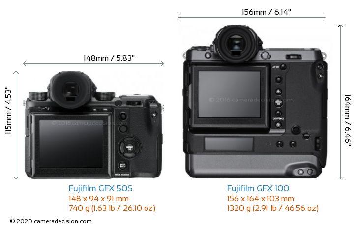 Fujifilm GFX 50S vs Fujifilm GFX 100 Camera Size Comparison - Back View