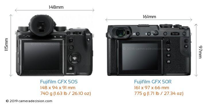 Fujifilm GFX 50S vs Fujifilm GFX 50R Camera Size Comparison - Back View