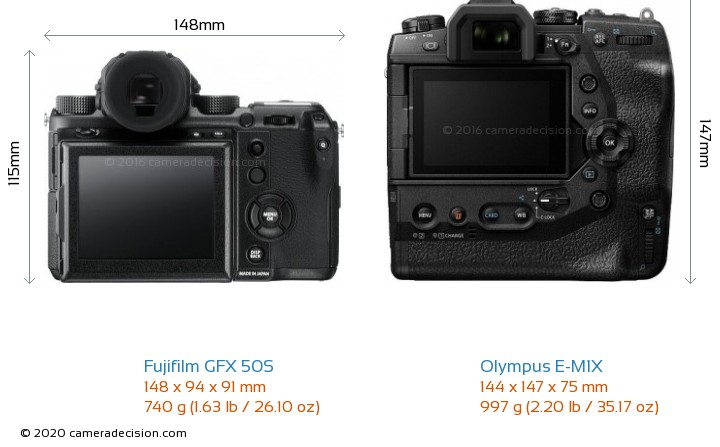 Fujifilm GFX 50S vs Olympus E-M1X Camera Size Comparison - Back View