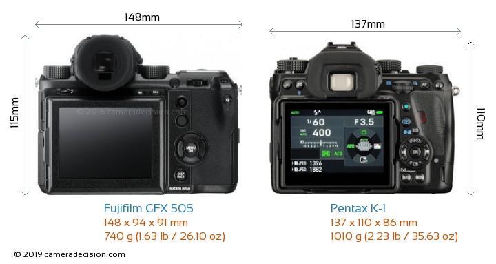 Fujifilm GFX 50S vs Pentax K-1 Camera Size Comparison - Back View