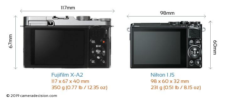 Fujifilm X-A2 vs Nikon 1 J5 Camera Size Comparison - Back View