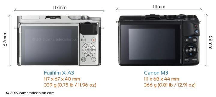 Fujifilm X-A3 vs Canon M3 Camera Size Comparison - Back View