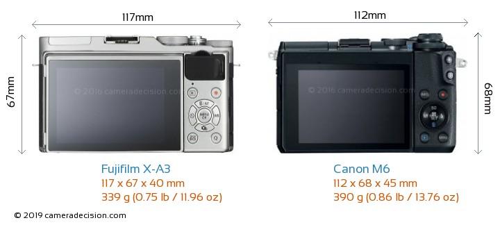 Fujifilm X-A3 vs Canon M6 Camera Size Comparison - Back View