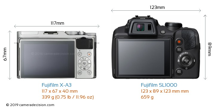 Fujifilm X-A3 vs Fujifilm SL1000 Camera Size Comparison - Back View
