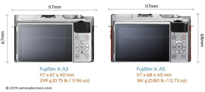 Fujifilm X-A3 vs Fujifilm X-A5 Camera Size Comparison - Back View