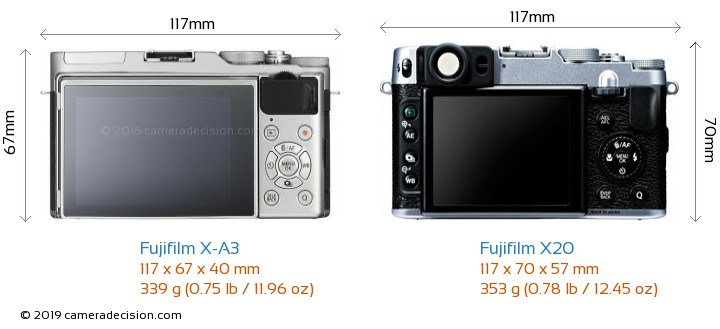 Fujifilm X-A3 vs Fujifilm X20 Camera Size Comparison - Back View
