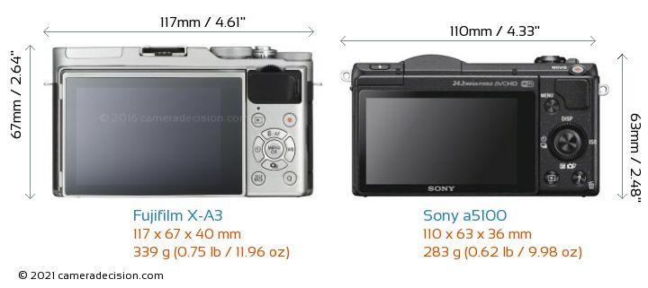 Fujifilm X-A3 vs Sony a5100 Camera Size Comparison - Back View