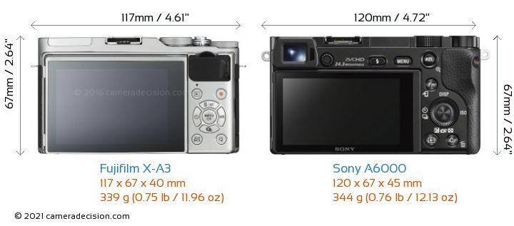Fujifilm X-A3 vs Sony A6000 Camera Size Comparison - Back View