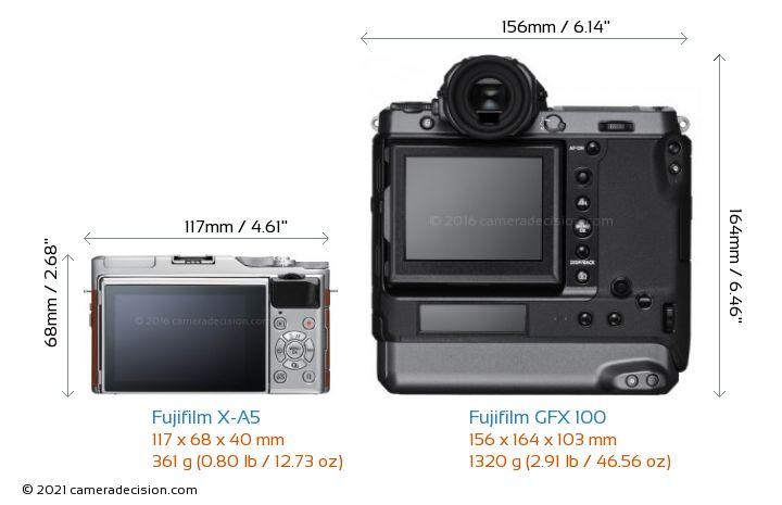 Fujifilm X-A5 vs Fujifilm GFX 100 Camera Size Comparison - Back View