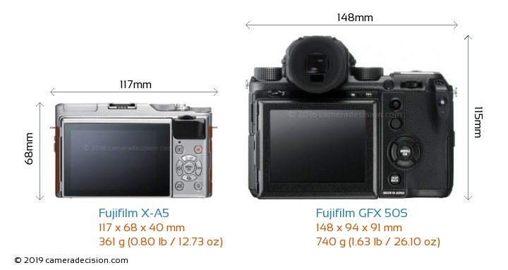 Fujifilm X-A5 vs Fujifilm GFX 50S Camera Size Comparison - Back View