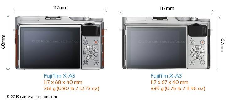 Fujifilm X-A5 vs Fujifilm X-A3 Camera Size Comparison - Back View