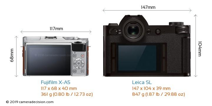 Fujifilm X-A5 vs Leica SL Camera Size Comparison - Back View