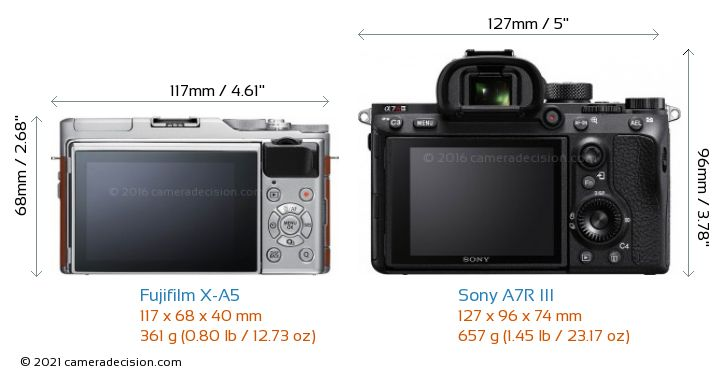 Fujifilm X-A5 vs Sony A7R III Camera Size Comparison - Back View