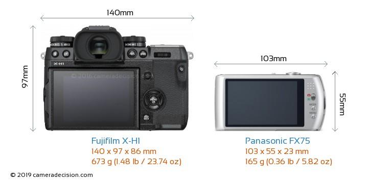Fujifilm X-H1 vs Panasonic FX75 Camera Size Comparison - Back View