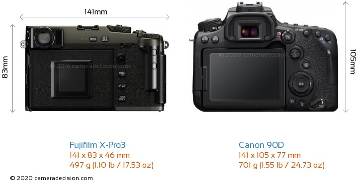 Fujifilm X-Pro3 vs Canon 90D Camera Size Comparison - Back View