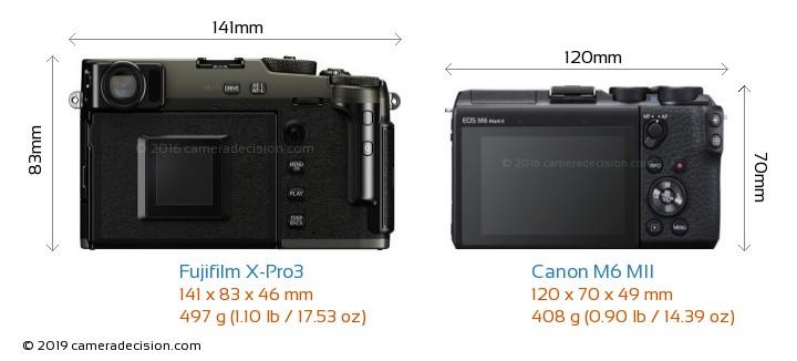 Fujifilm X-Pro3 vs Canon M6 MII Camera Size Comparison - Back View